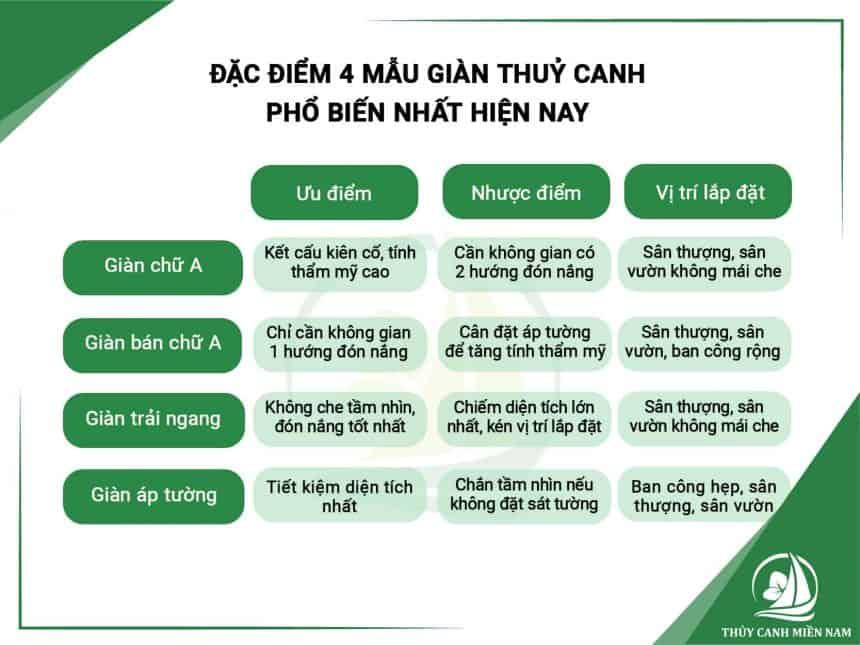 tong-hop-uu-nhuoc-diem-cua-4-mau-gian-thuy-canh-pho-bien-nhat-hien-nay